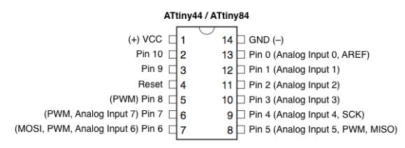 ATtiny44-84
